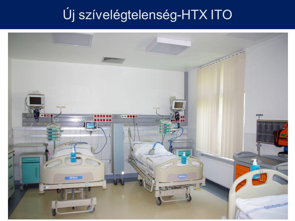 Új szívelégtelenség-HTX ITO