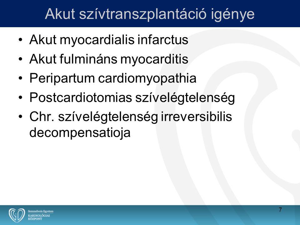 Akut szívtranszplantáció igénye
