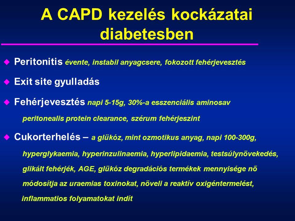 A CAPD kezelés kockázatai diabetesben