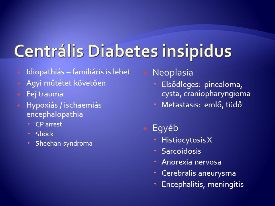 Centrális Diabetes insipidus