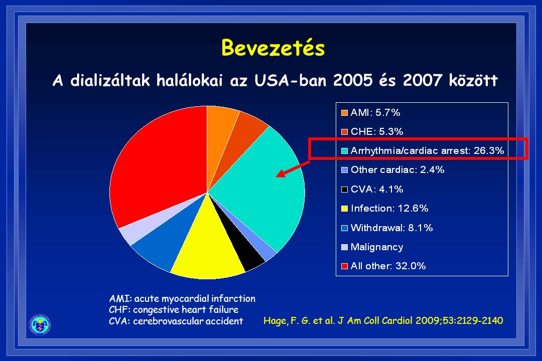 A dializáltak halálokai az USA-ban 2005 és 2007 között