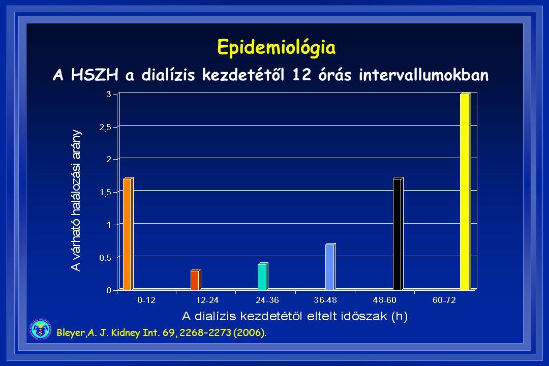 A HSZH a dialízis kezdetétől 12 órás intervallumokban