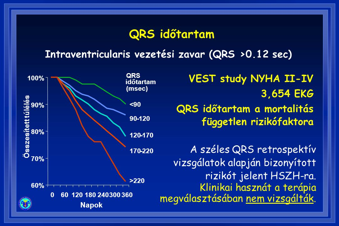 Intraventricularis vezetési zavar (QRS >0.12 sec)