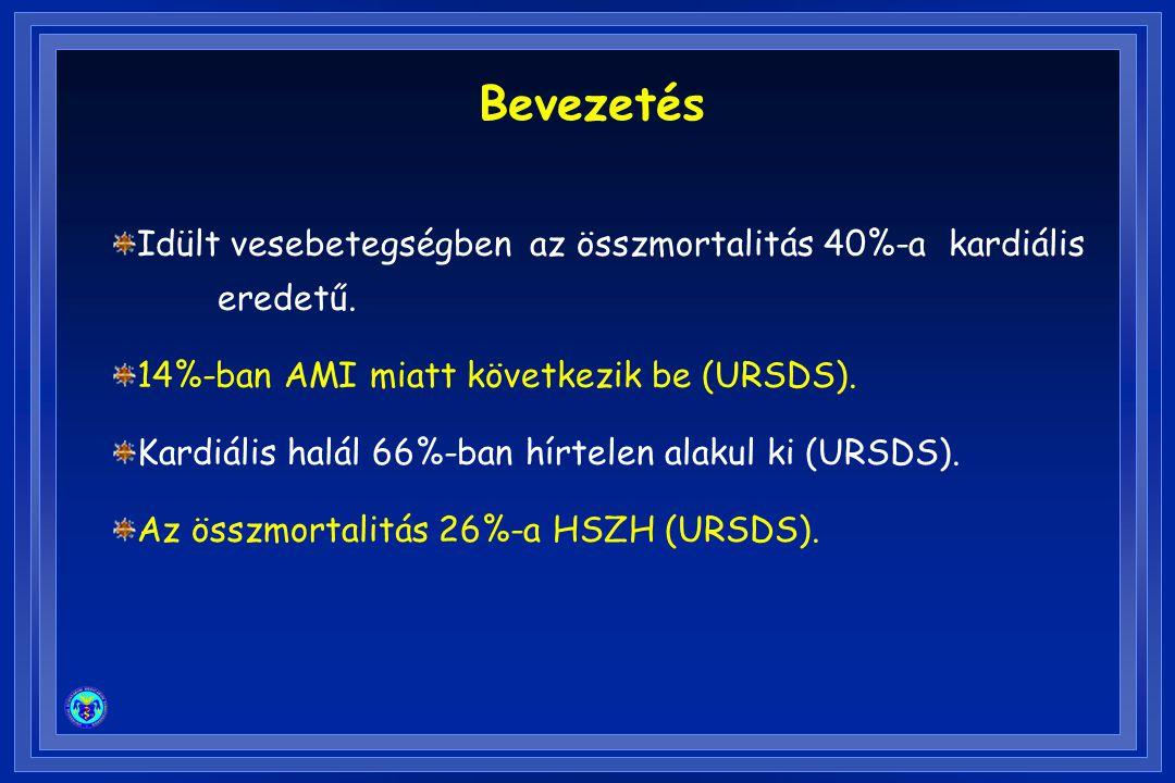 Bevezetés Idült vesebetegségben az összmortalitás 40%-a kardiális eredetű. 14%-ban AMI miatt következik be (URSDS).