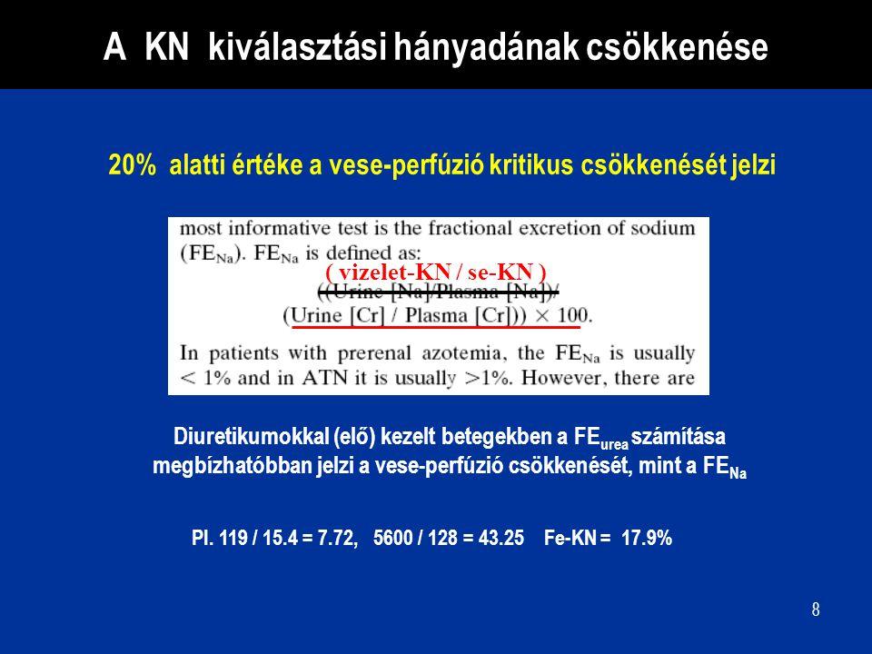 A KN kiválasztási hányadának csökkenése