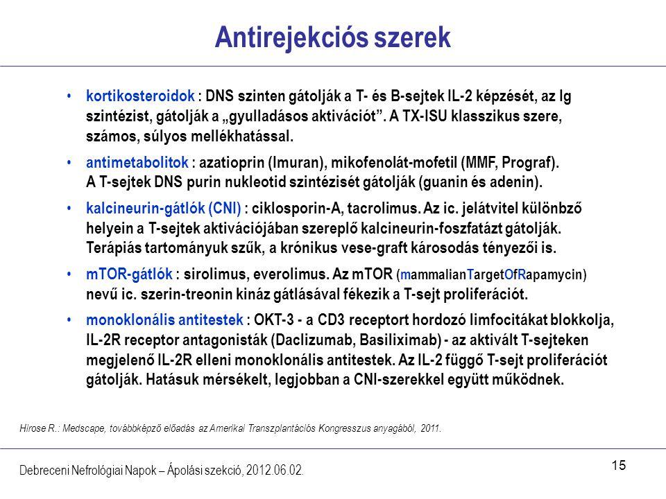 Antirejekciós szerek