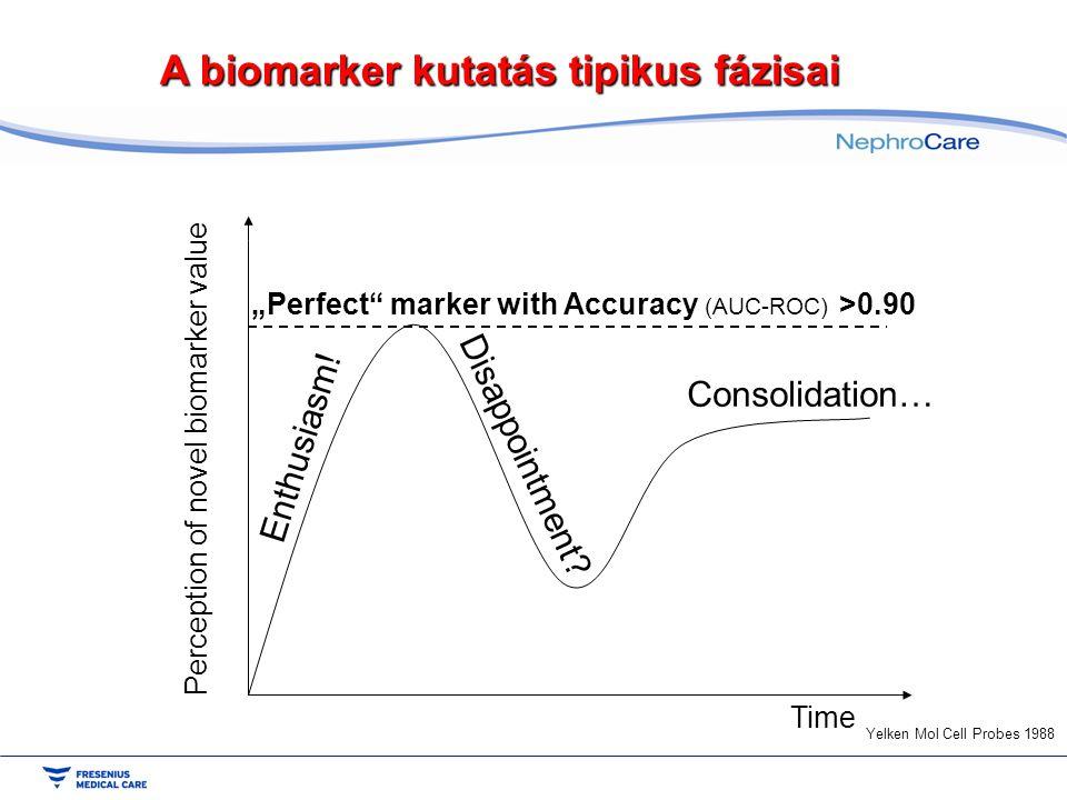 A biomarker kutatás tipikus fázisai