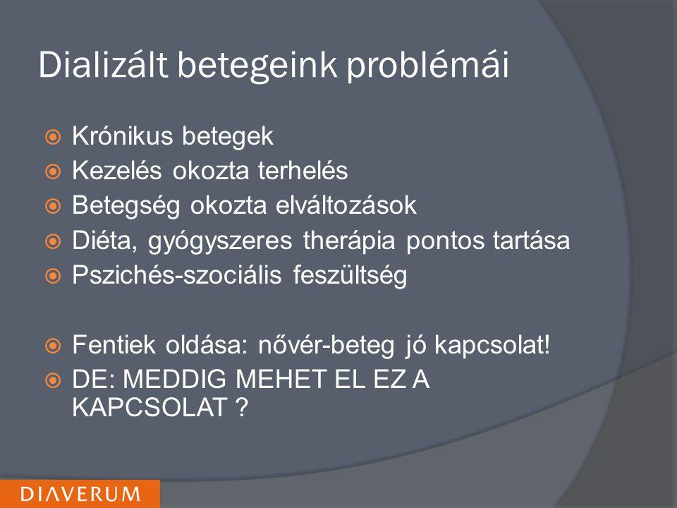 Dializált betegeink problémái
