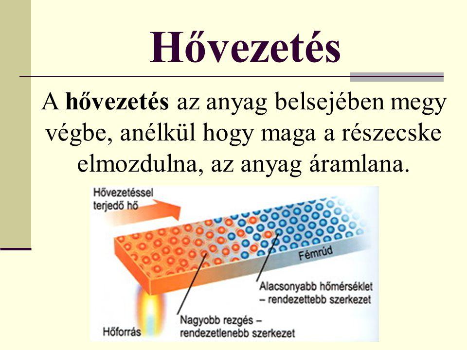 Hővezetés A hővezetés az anyag belsejében megy végbe, anélkül hogy maga a részecske elmozdulna, az anyag áramlana.