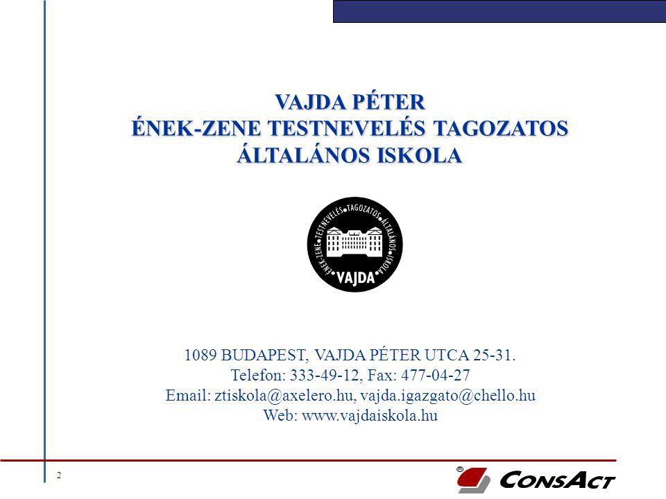 ÉNEK-ZENE TESTNEVELÉS TAGOZATOS