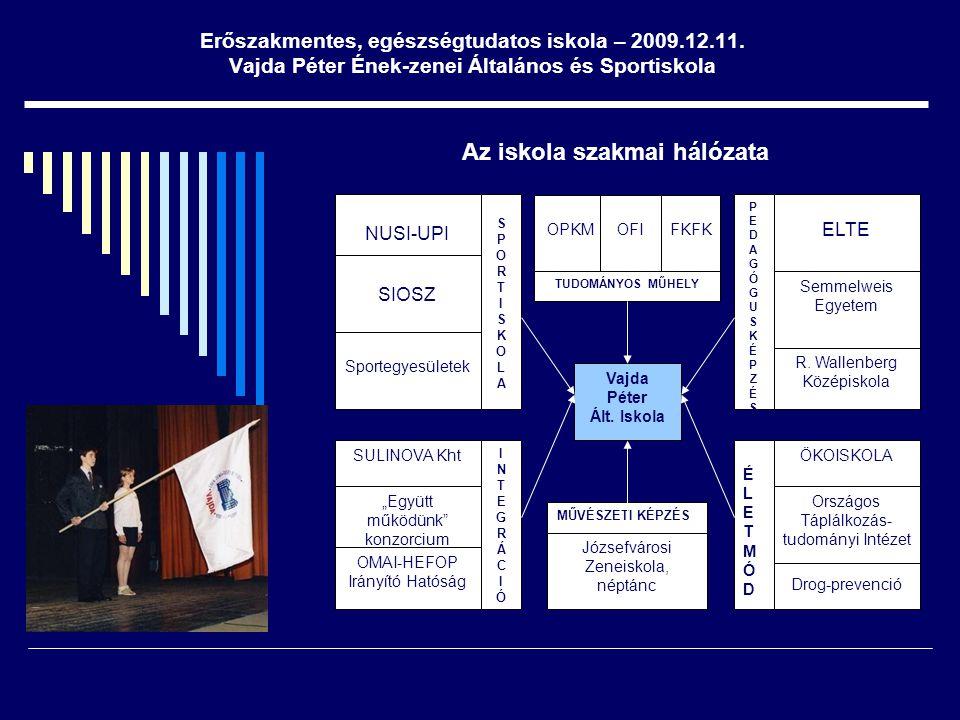Az iskola szakmai hálózata