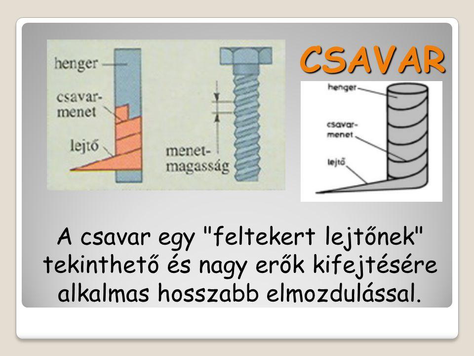 CSAVAR A csavar egy feltekert lejtőnek tekinthető és nagy erők kifejtésére alkalmas hosszabb elmozdulással.