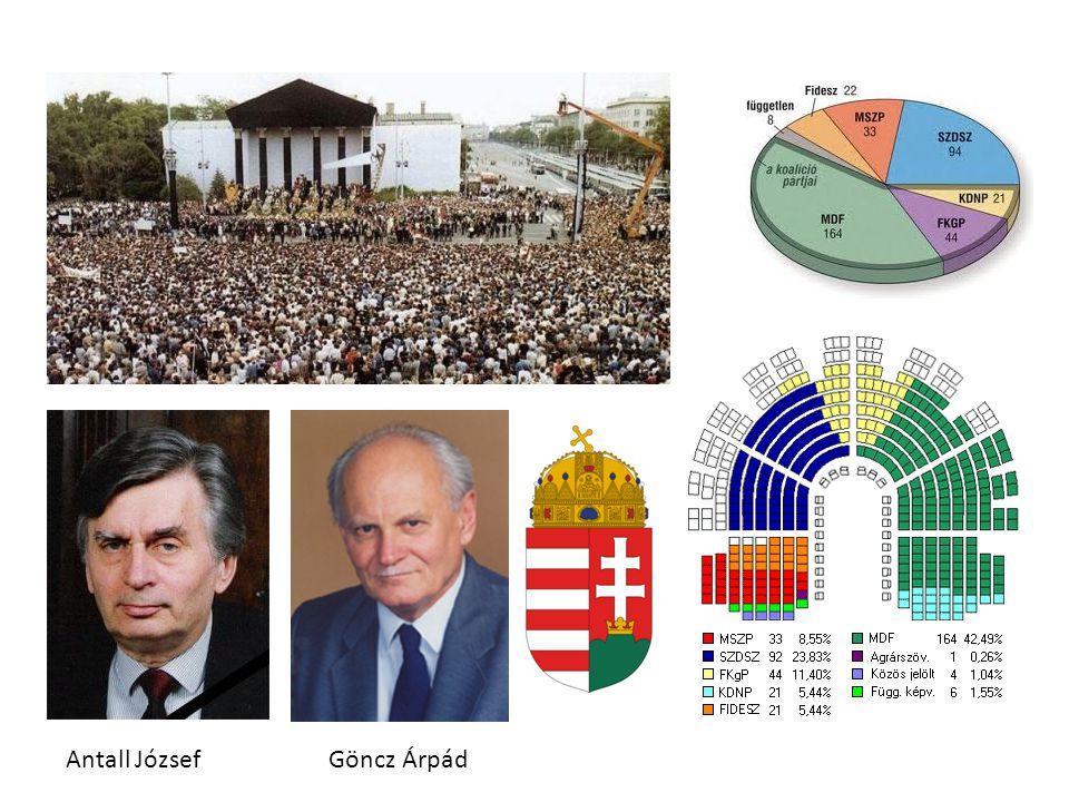 Antall József Göncz Árpád