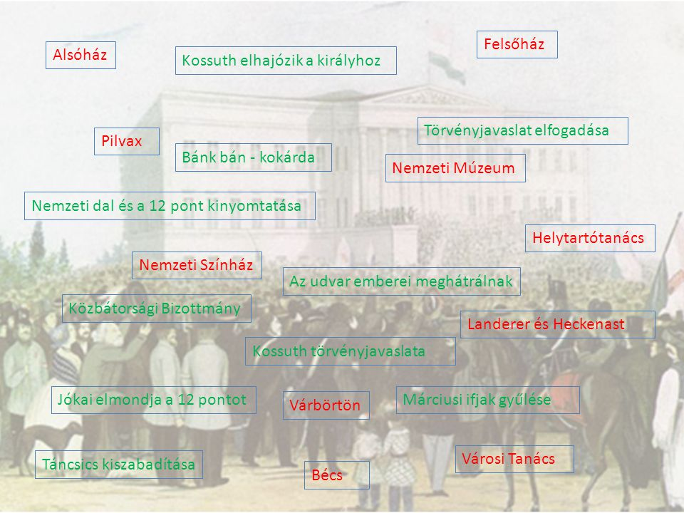 Felsőház Alsóház. Kossuth elhajózik a királyhoz. Törvényjavaslat elfogadása. Pilvax. Bánk bán - kokárda.