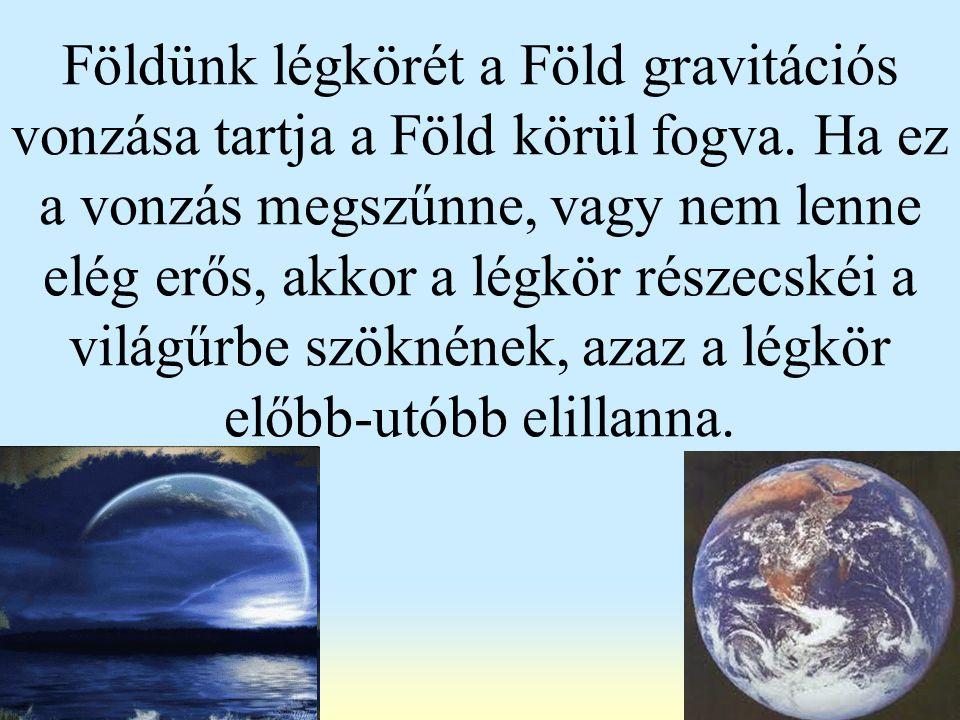 Földünk légkörét a Föld gravitációs vonzása tartja a Föld körül fogva