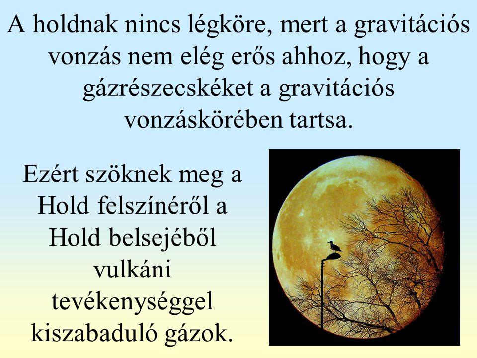 A holdnak nincs légköre, mert a gravitációs vonzás nem elég erős ahhoz, hogy a gázrészecskéket a gravitációs vonzáskörében tartsa.