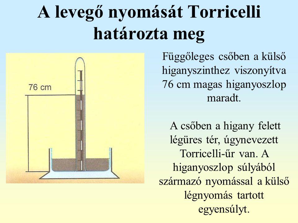 A levegő nyomását Torricelli határozta meg