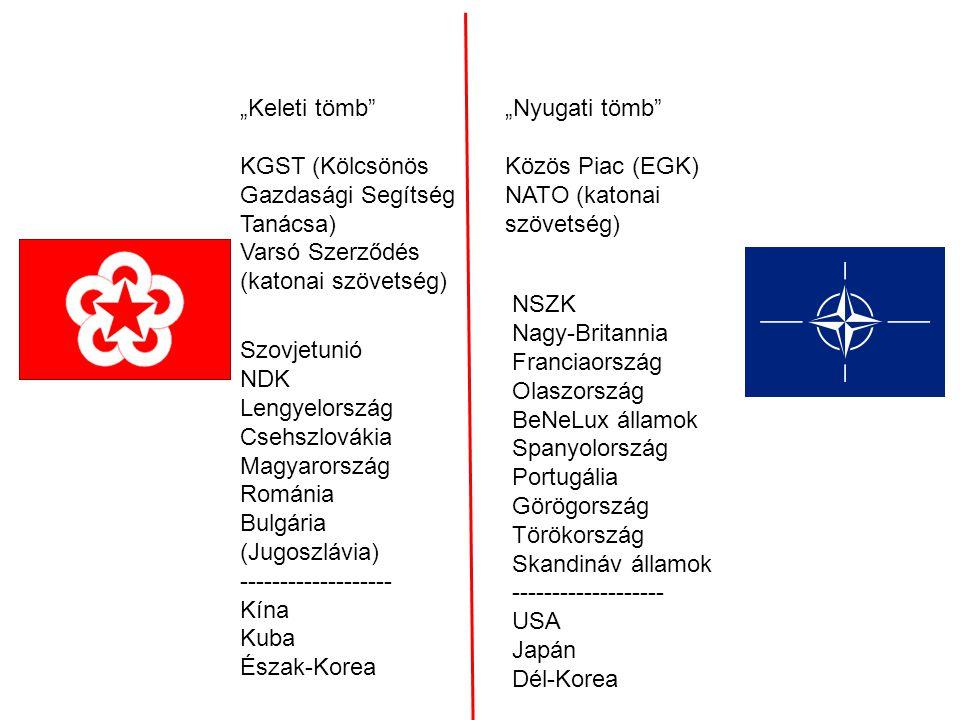 """""""Keleti tömb KGST (Kölcsönös Gazdasági Segítség Tanácsa) Varsó Szerződés (katonai szövetség) """"Nyugati tömb"""