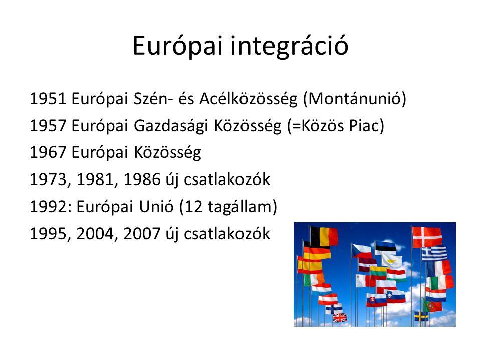 Európai integráció