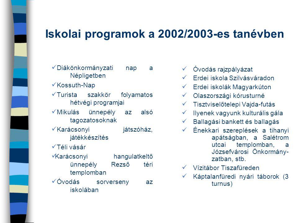 Iskolai programok a 2002/2003-es tanévben
