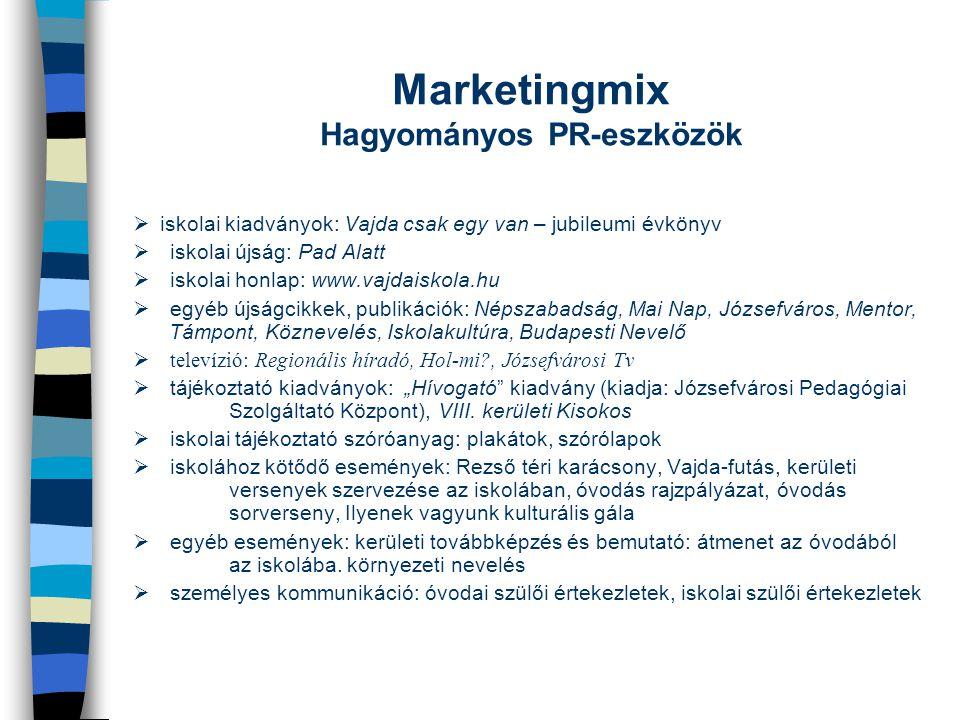 Marketingmix Hagyományos PR-eszközök