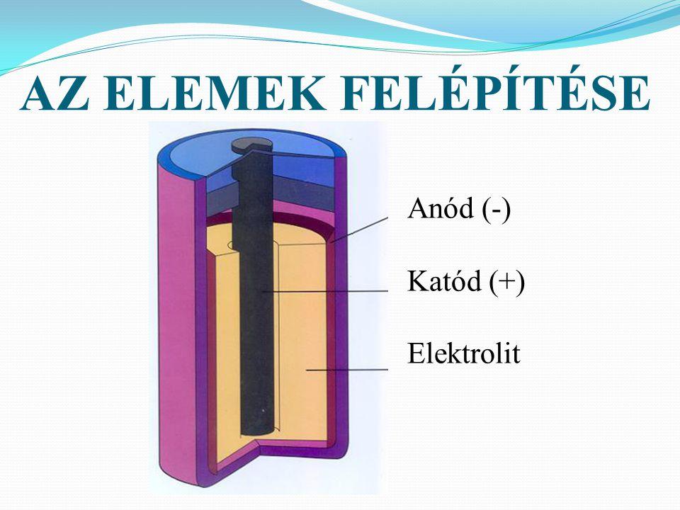 AZ ELEMEK FELÉPÍTÉSE Anód (-) Katód (+) Elektrolit