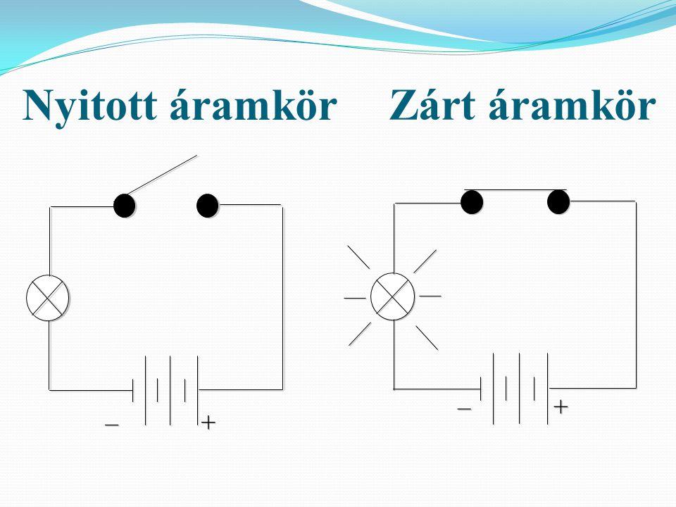 Nyitott áramkör Zárt áramkör – + – + Általános fogyasztó: Izzó: