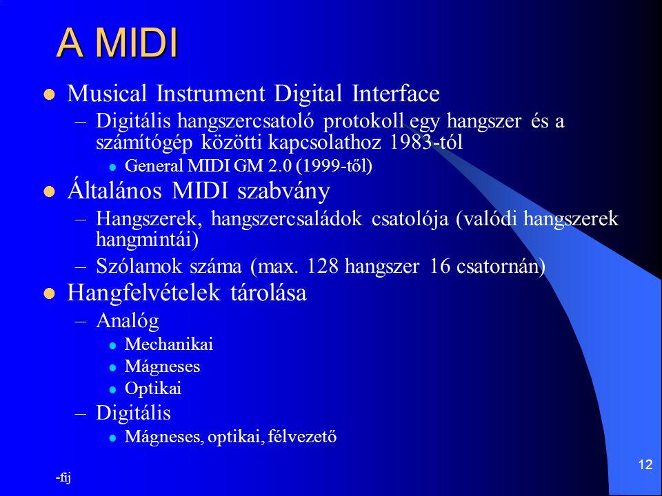 A MIDI Musical Instrument Digital Interface Általános MIDI szabvány