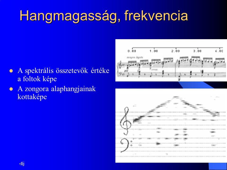 Hangmagasság, frekvencia