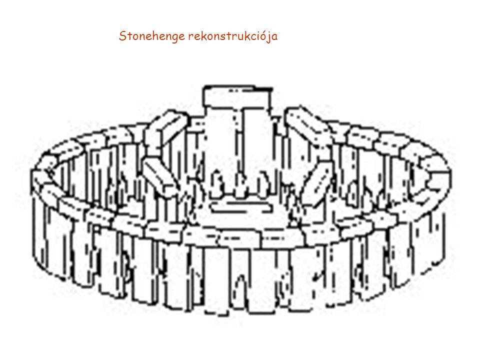Stonehenge rekonstrukciója