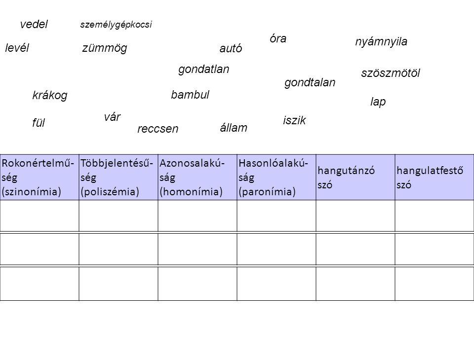 Rokonértelmű-ség (szinonímia) Többjelentésű-ség (poliszémia)