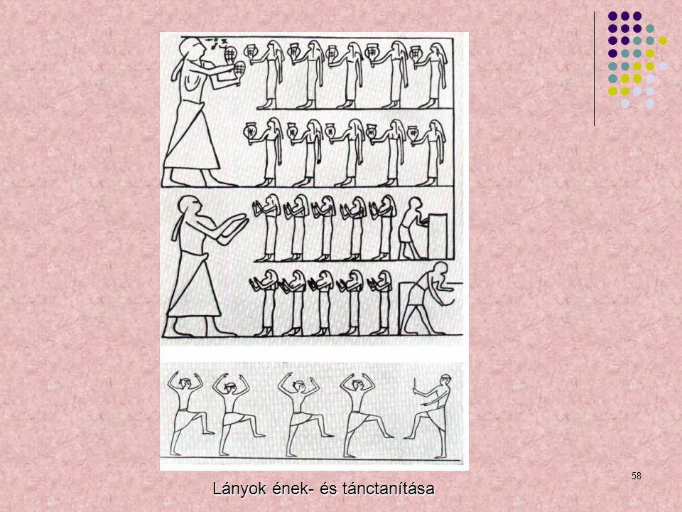 Lányok ének- és tánctanítása