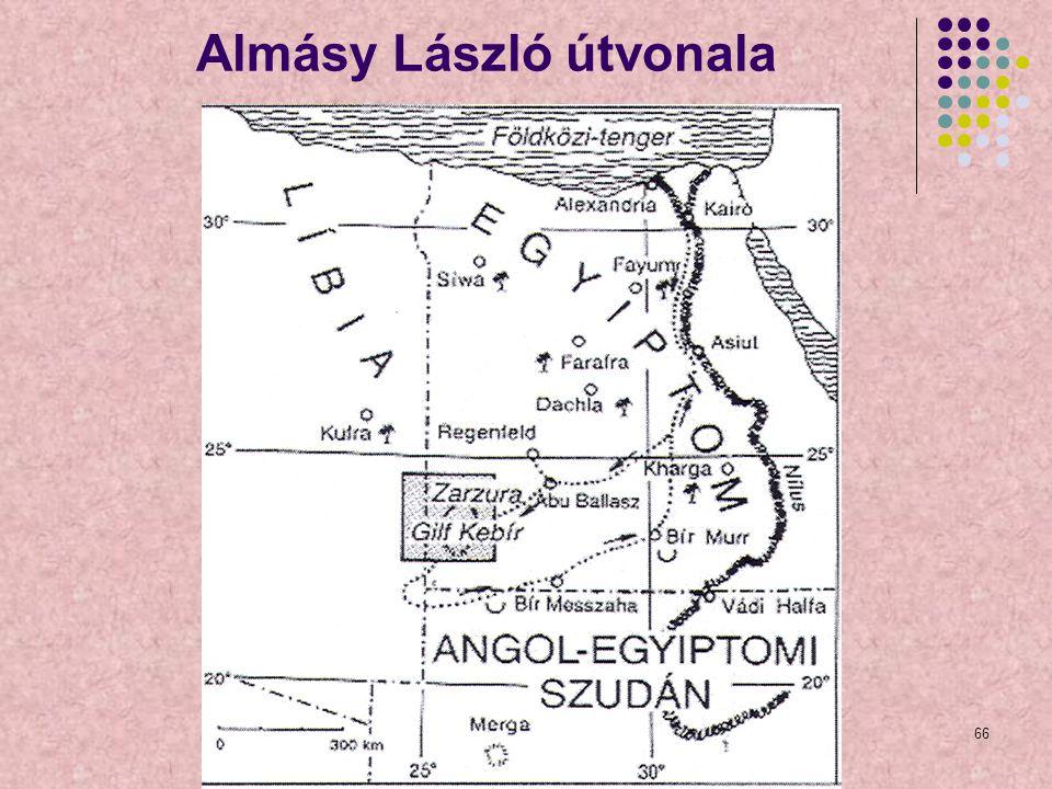 Almásy László útvonala