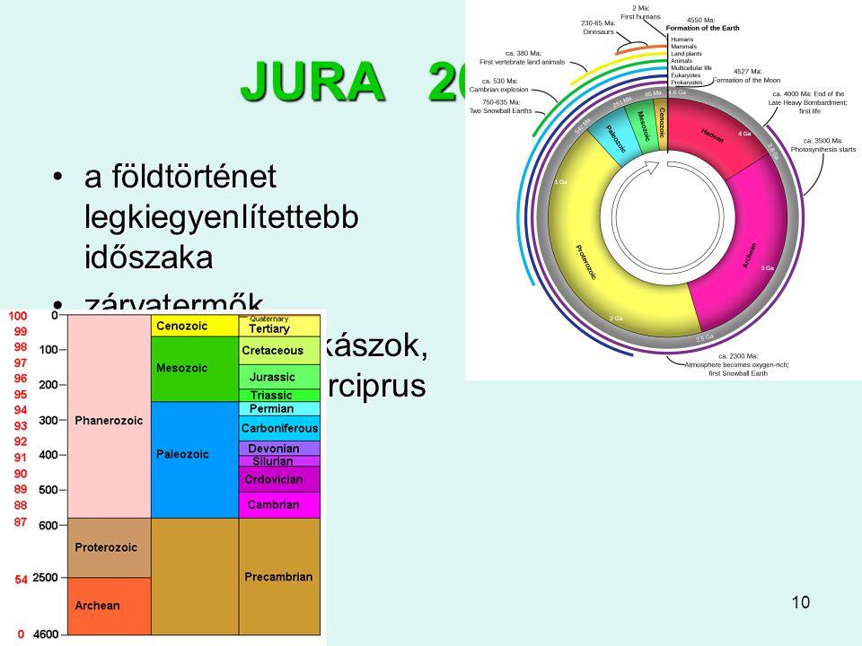 JURA 200-145 a földtörténet legkiegyenlítettebb időszaka