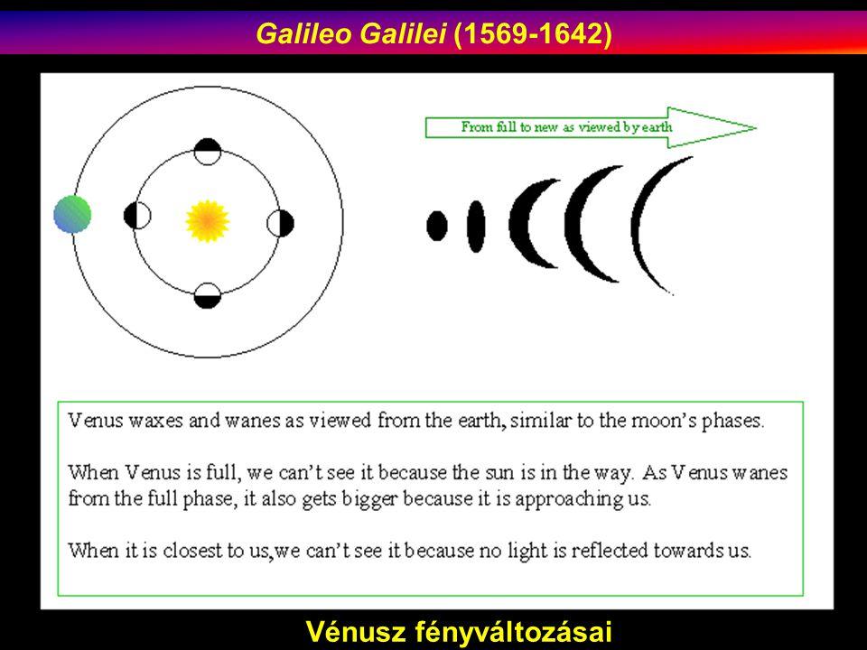 Vénusz fényváltozásai