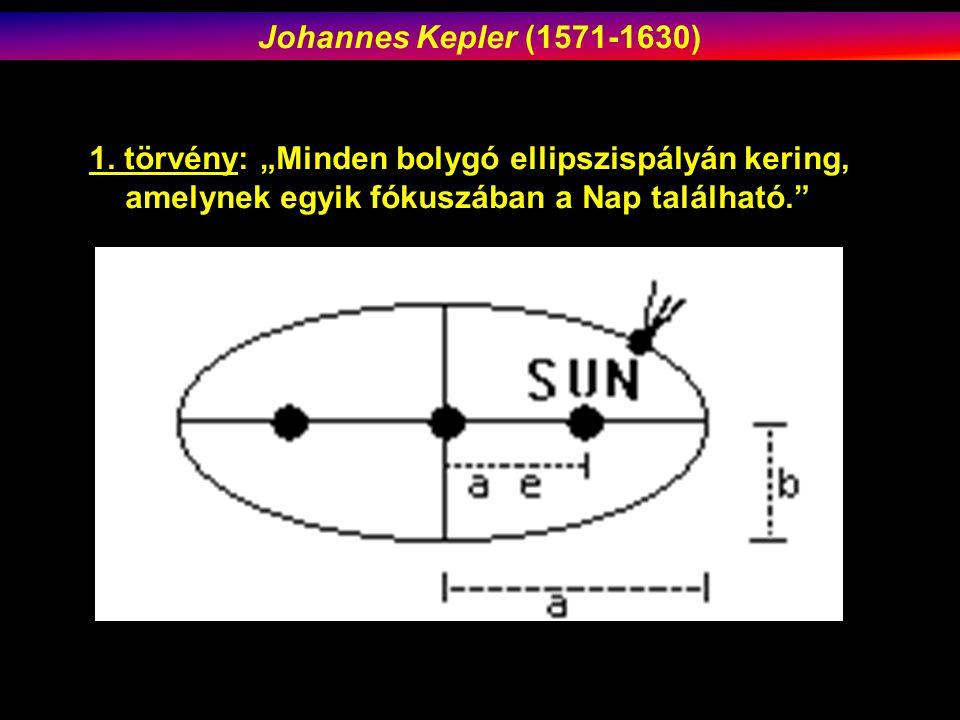 Johannes Kepler (1571-1630) 1.