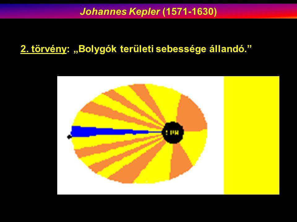 """Johannes Kepler (1571-1630) 2. törvény: """"Bolygók területi sebessége állandó."""