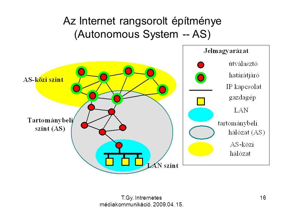 Az Internet rangsorolt építménye (Autonomous System -- AS)