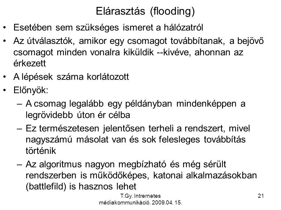 Elárasztás (flooding)