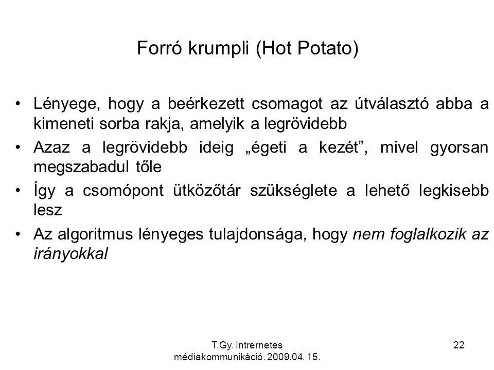 Forró krumpli (Hot Potato)