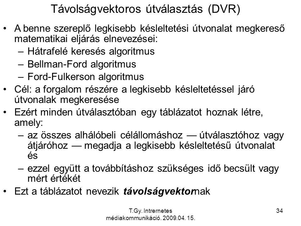 Távolságvektoros útválasztás (DVR)