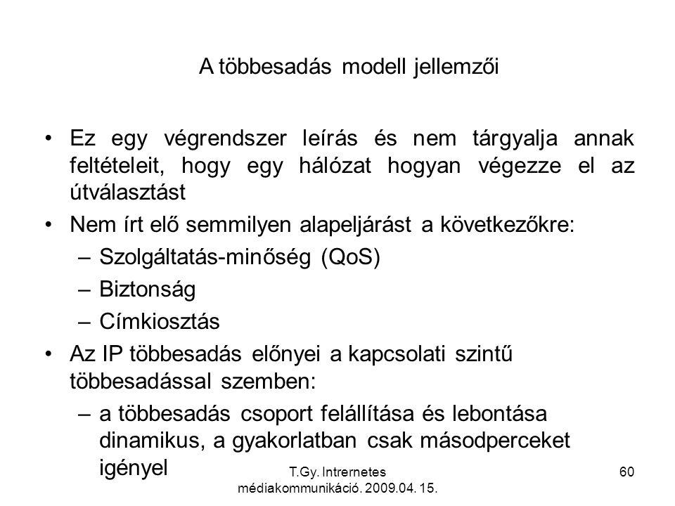 A többesadás modell jellemzői