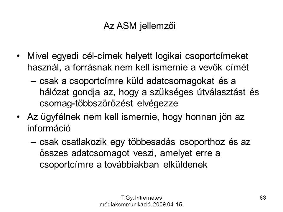 T.Gy. Intrernetes médiakommunikáció. 2009.04. 15.