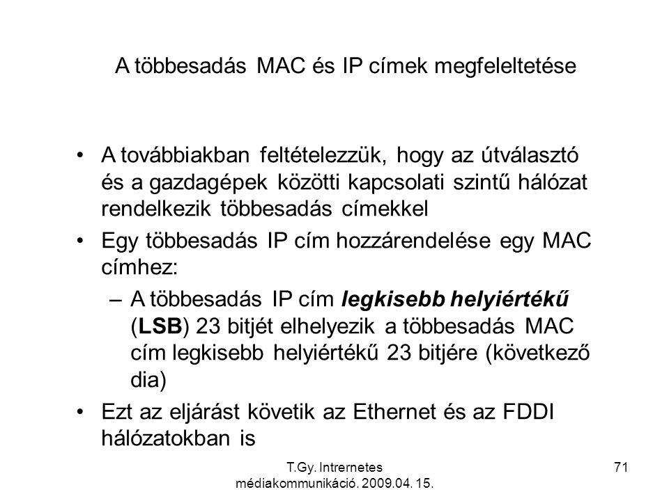 A többesadás MAC és IP címek megfeleltetése