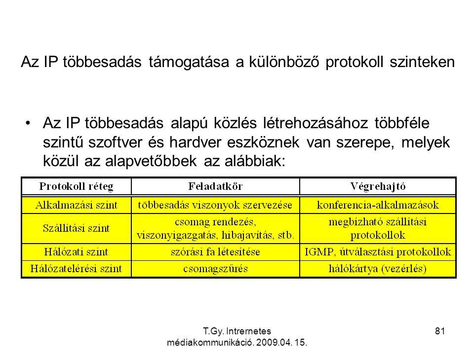 Az IP többesadás támogatása a különböző protokoll szinteken
