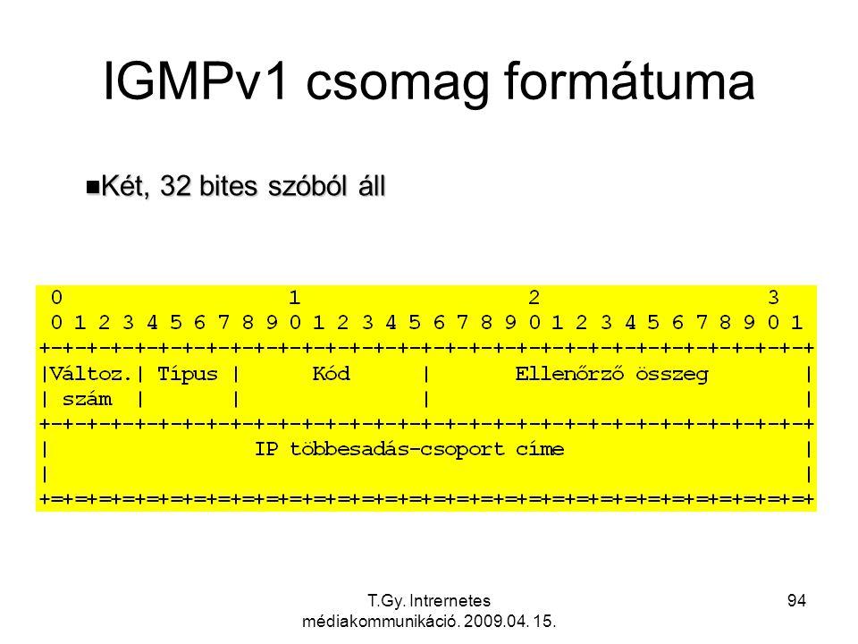 IGMPv1 csomag formátuma