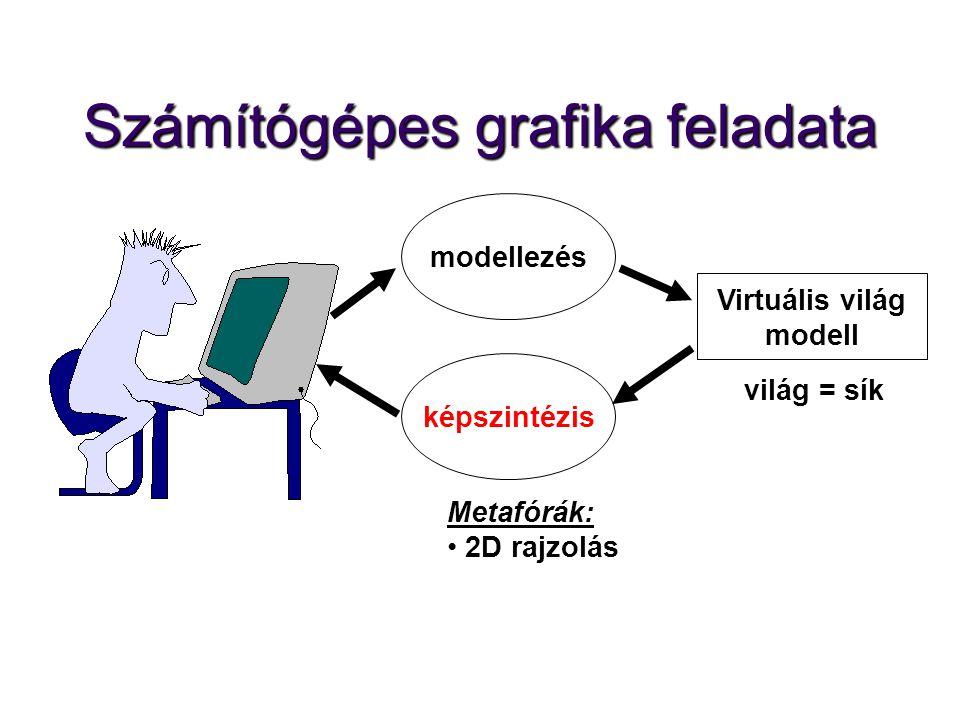 Számítógépes grafika feladata