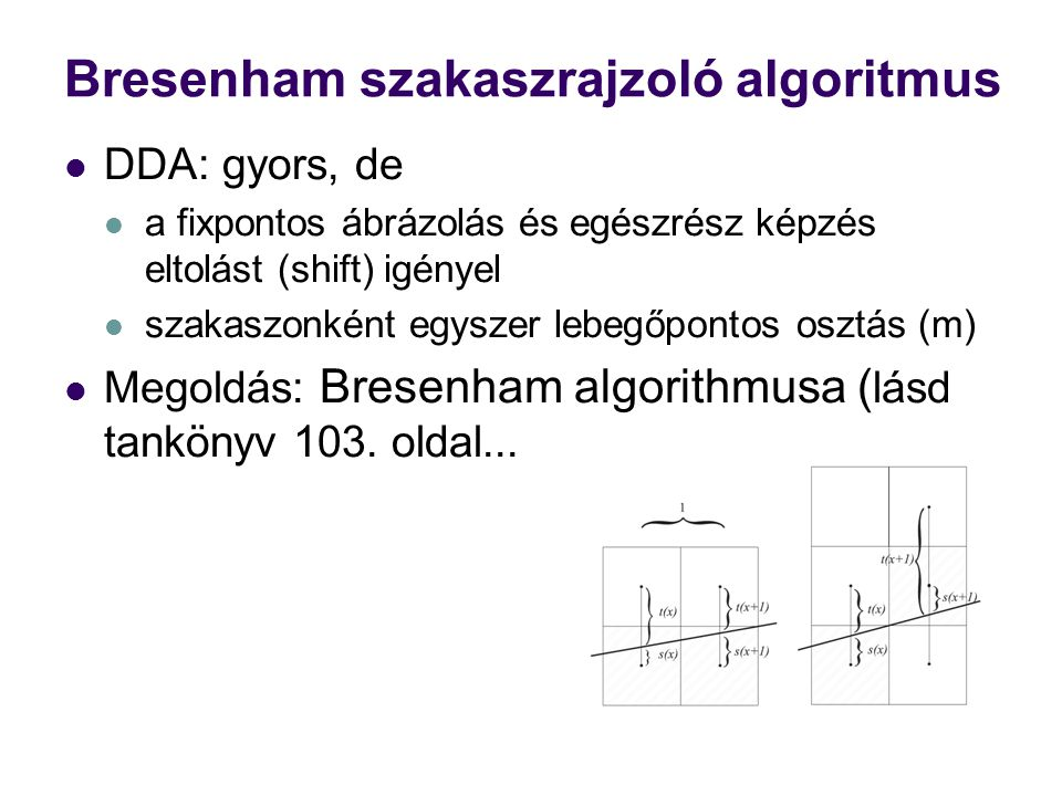Bresenham szakaszrajzoló algoritmus