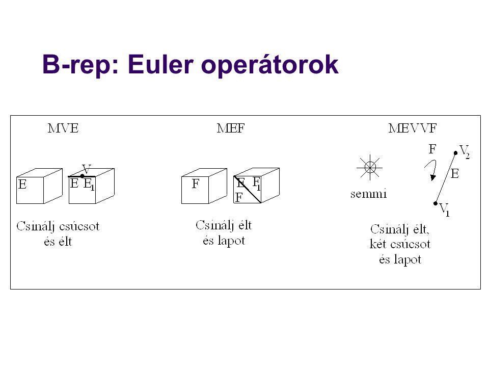 B-rep: Euler operátorok