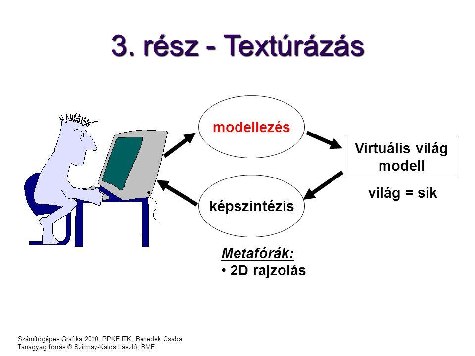 3. rész - Textúrázás modellezés Virtuális világ modell világ = sík